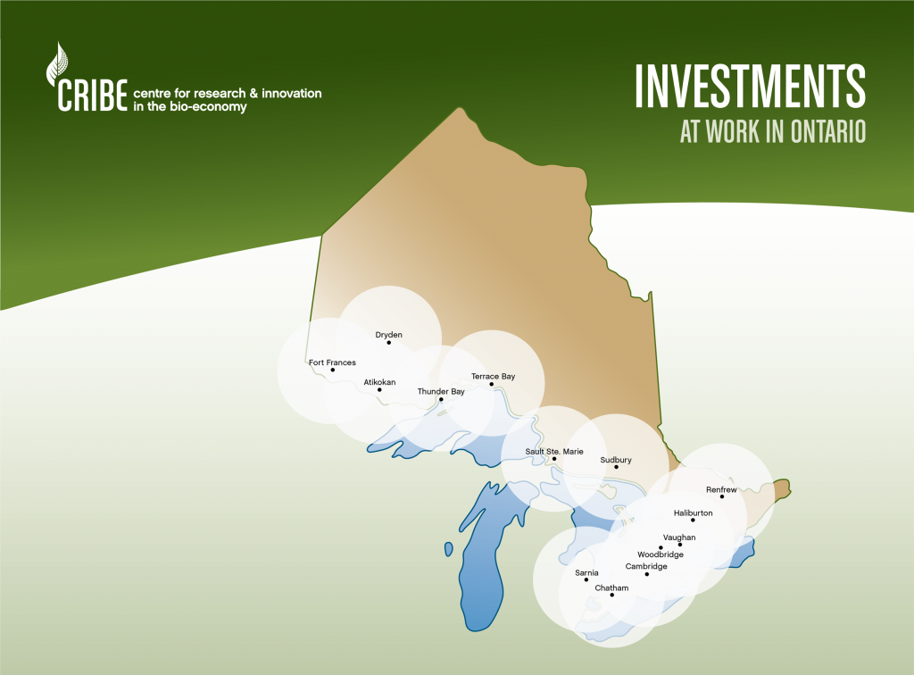 Ontario Investment Map